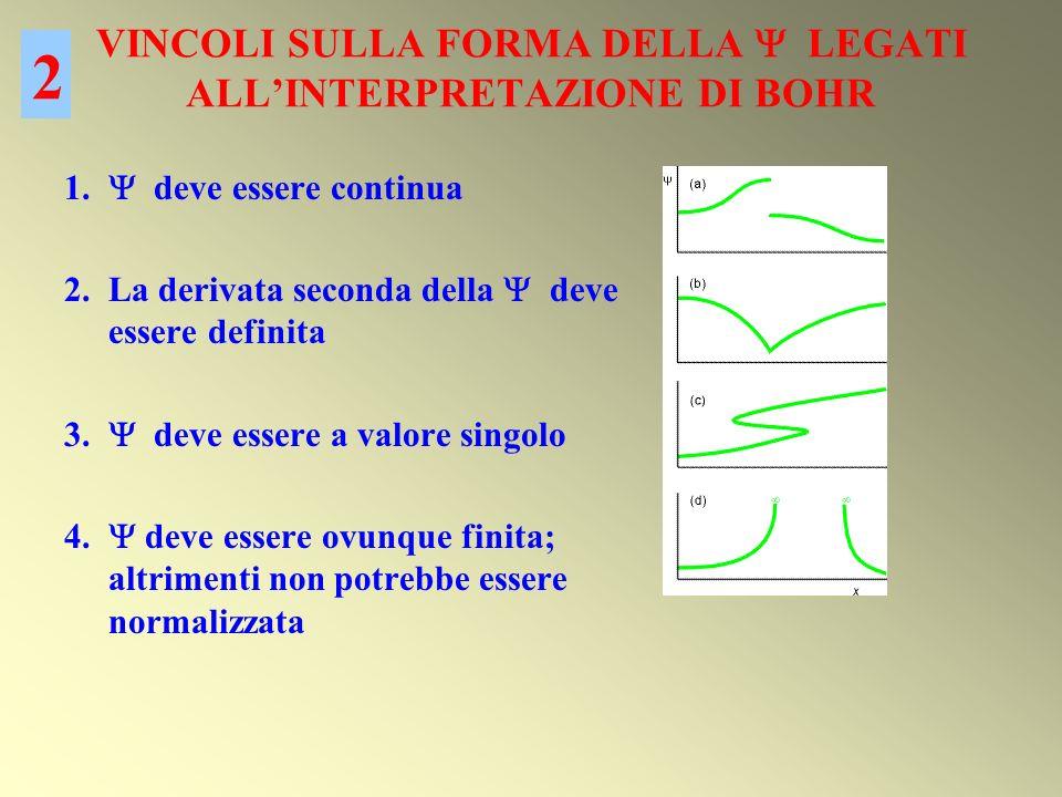 VINCOLI SULLA FORMA DELLA LEGATI ALLINTERPRETAZIONE DI BOHR 1. deve essere continua 2.La derivata seconda della deve essere definita 3. deve essere a