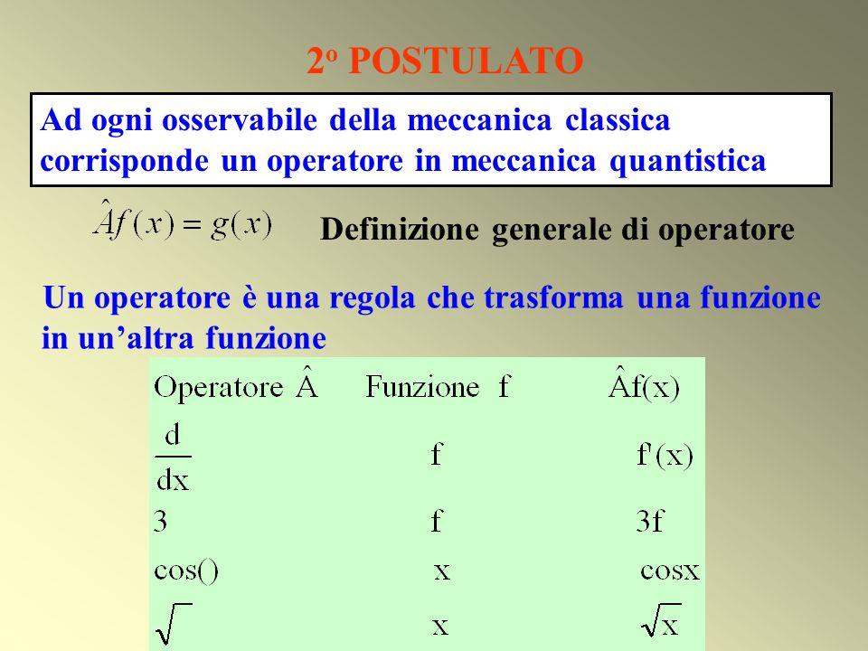 Ad ogni osservabile della meccanica classica corrisponde un operatore in meccanica quantistica 2 o POSTULATO Definizione generale di operatore Un oper