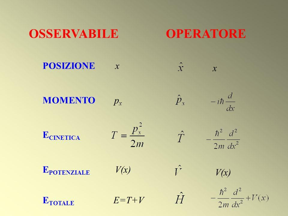 OSSERVABILE OPERATORE POSIZIONE x MOMENTO p x E CINETICA E POTENZIALE V(x) E TOTALE E=T+V x V(x)