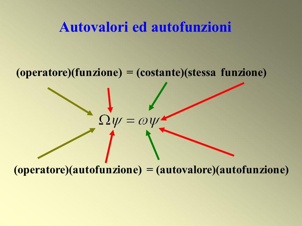 Autovalori ed autofunzioni (operatore)(autofunzione) = (autovalore)(autofunzione) (operatore)(funzione) = (costante)(stessa funzione)
