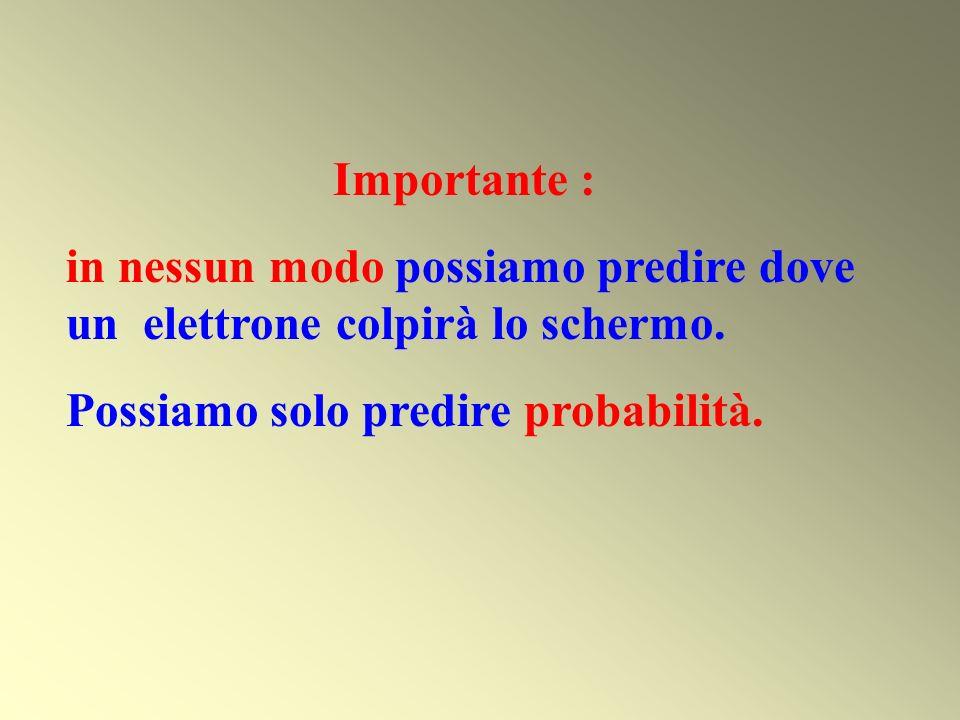 Importante : in nessun modo possiamo predire dove un elettrone colpirà lo schermo. Possiamo solo predire probabilità.
