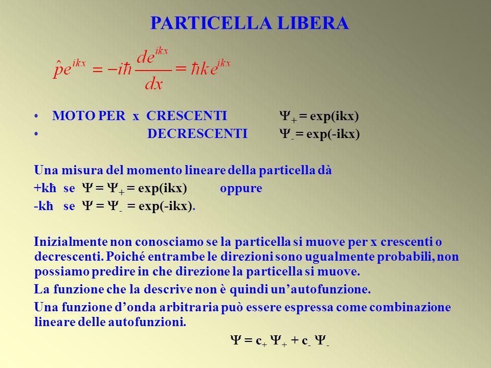 PARTICELLA LIBERA MOTO PER x CRESCENTI + = exp(ikx) DECRESCENTI - = exp(-ikx) Una misura del momento lineare della particella dà +kħ se = + = exp(ikx)