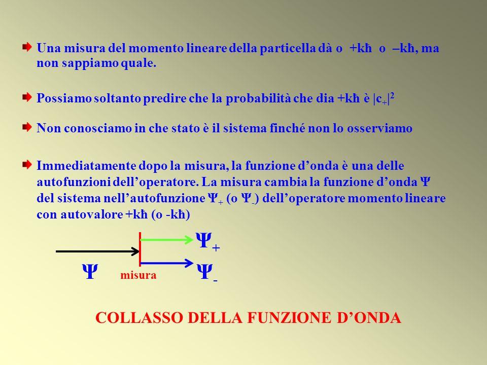 Una misura del momento lineare della particella dà o +kħ o –kħ, ma non sappiamo quale. Possiamo soltanto predire che la probabilità che dia +kħ è |c +