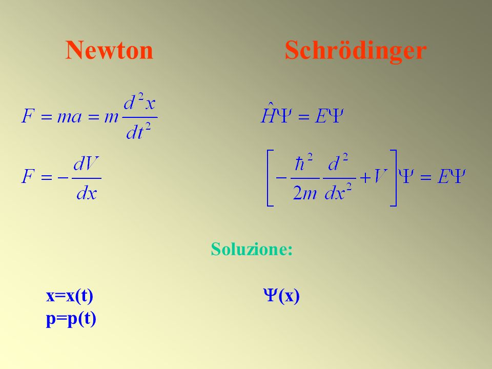 Ψ = Ψ r + i Ψ i Ψ* = Ψ r - i Ψ i |Ψ| 2 = Ψ r 2 + Ψ i 2 Ψ(x) positiva e negativa |Ψ(x)| 2 = Ψ(x)Ψ(x)* sempre positiva e reale Densità di probabilità Funzione donda Ψ