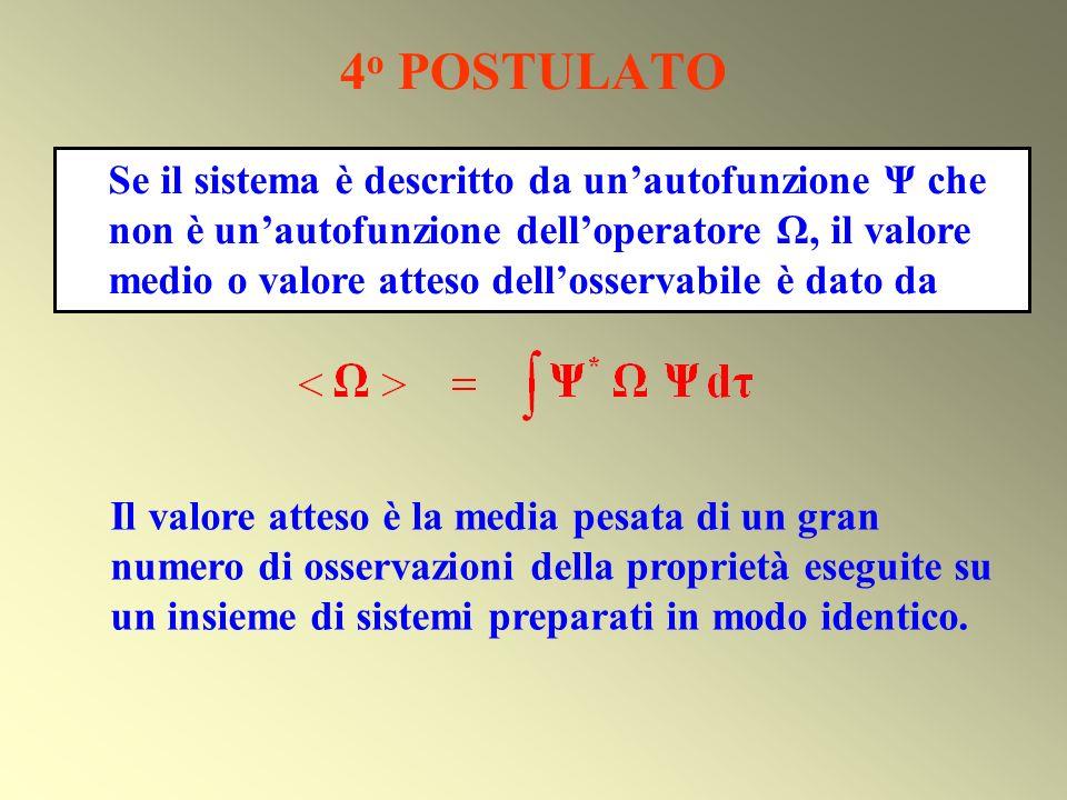 4 o POSTULATO Il valore atteso è la media pesata di un gran numero di osservazioni della proprietà eseguite su un insieme di sistemi preparati in modo