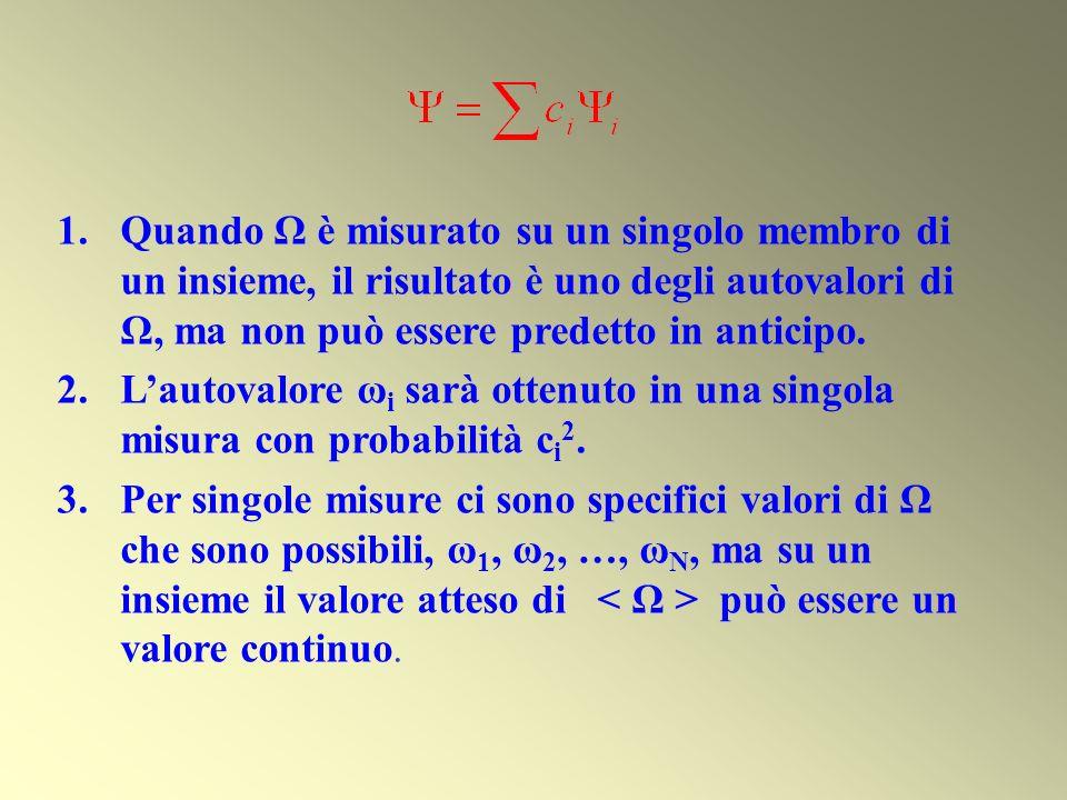 1.Quando Ω è misurato su un singolo membro di un insieme, il risultato è uno degli autovalori di Ω, ma non può essere predetto in anticipo. 2.Lautoval