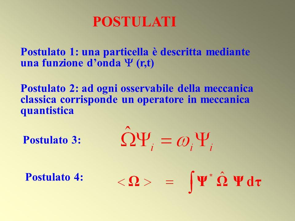 Postulato 1: una particella è descritta mediante una funzione donda (r,t) Postulato 2: ad ogni osservabile della meccanica classica corrisponde un ope