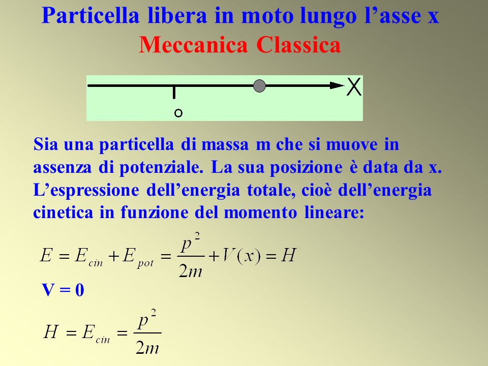 The underlying physical laws necessary for the mathematical theory of..the whole of chemistry are thus completely known, and the difficulty is only that the exact application of these laws leads to equations much to complicated to solve. `P.A.M.