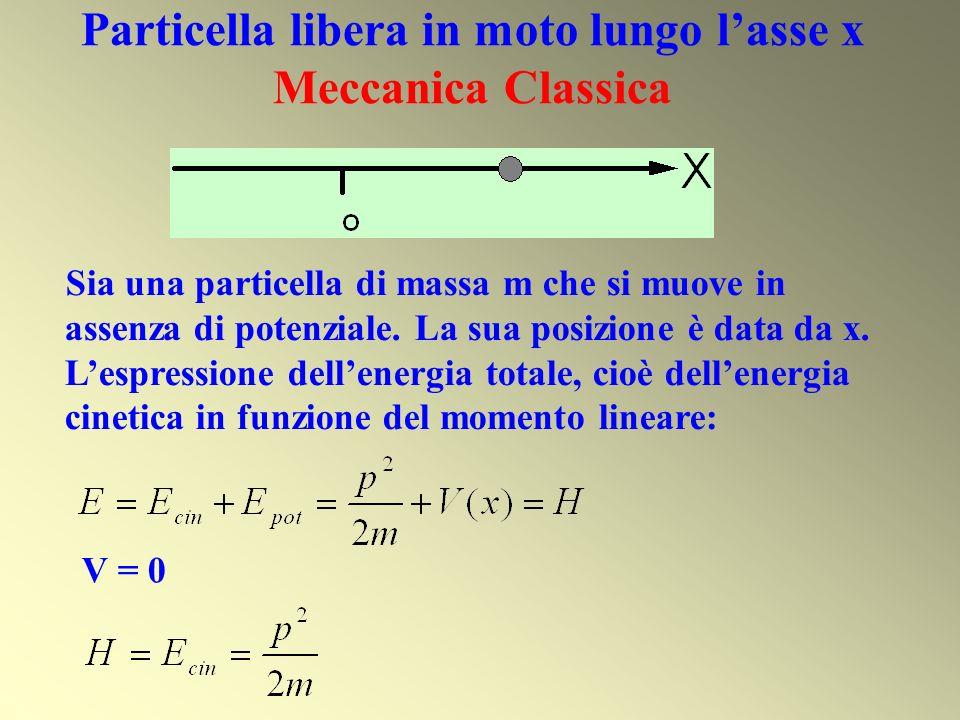 Particella libera in moto lungo lasse x Meccanica Classica Sia una particella di massa m che si muove in assenza di potenziale. La sua posizione è dat