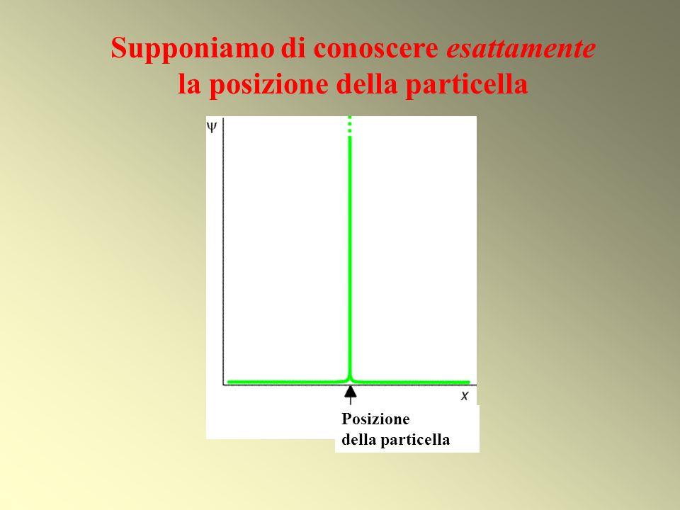 Supponiamo di conoscere esattamente la posizione della particella Posizione della particella