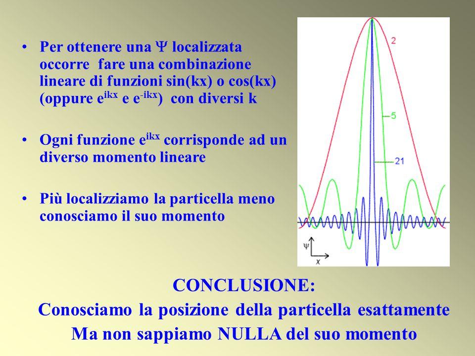 Per ottenere una localizzata occorre fare una combinazione lineare di funzioni sin(kx) o cos(kx) (oppure e ikx e e -ikx ) con diversi k Ogni funzione