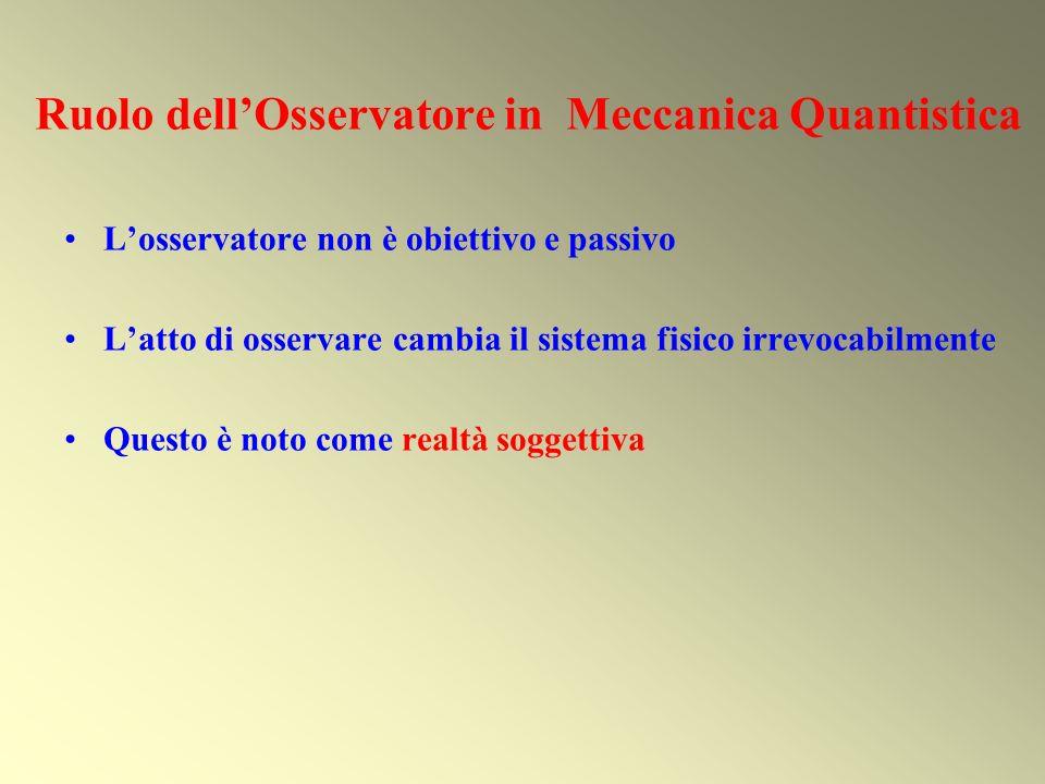 Ruolo dellOsservatore in Meccanica Quantistica Losservatore non è obiettivo e passivo Latto di osservare cambia il sistema fisico irrevocabilmente Que