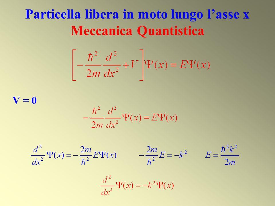 PARTICELLA LIBERA MOTO PER x CRESCENTI + = exp(ikx) DECRESCENTI - = exp(-ikx) Una misura del momento lineare della particella dà +kħ se = + = exp(ikx) oppure -kħ se = - = exp(-ikx).