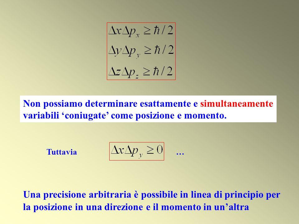Non possiamo determinare esattamente e simultaneamente variabili coniugate come posizione e momento. Tuttavia Una precisione arbitraria è possibile in