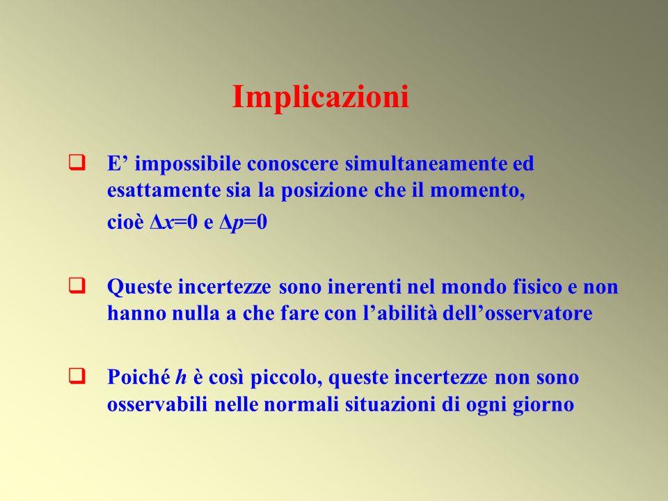Implicazioni E impossibile conoscere simultaneamente ed esattamente sia la posizione che il momento, cioè Δx=0 e Δp=0 Queste incertezze sono inerenti