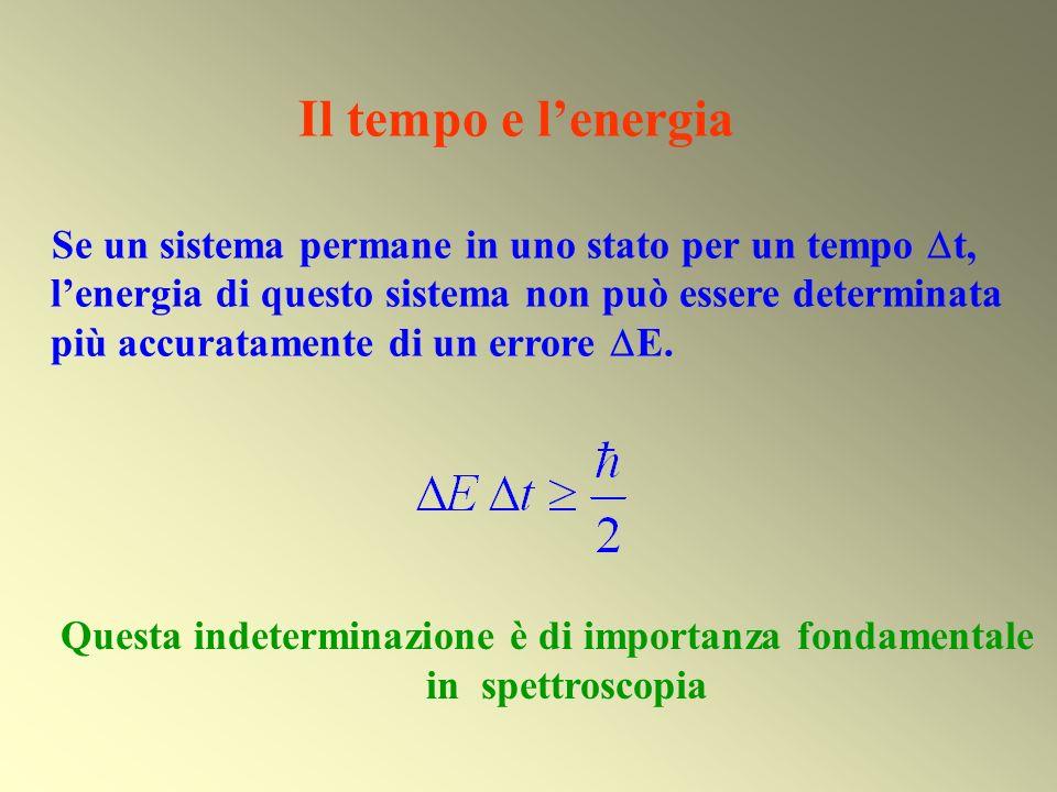 Il tempo e lenergia Se un sistema permane in uno stato per un tempo t, lenergia di questo sistema non può essere determinata più accuratamente di un e
