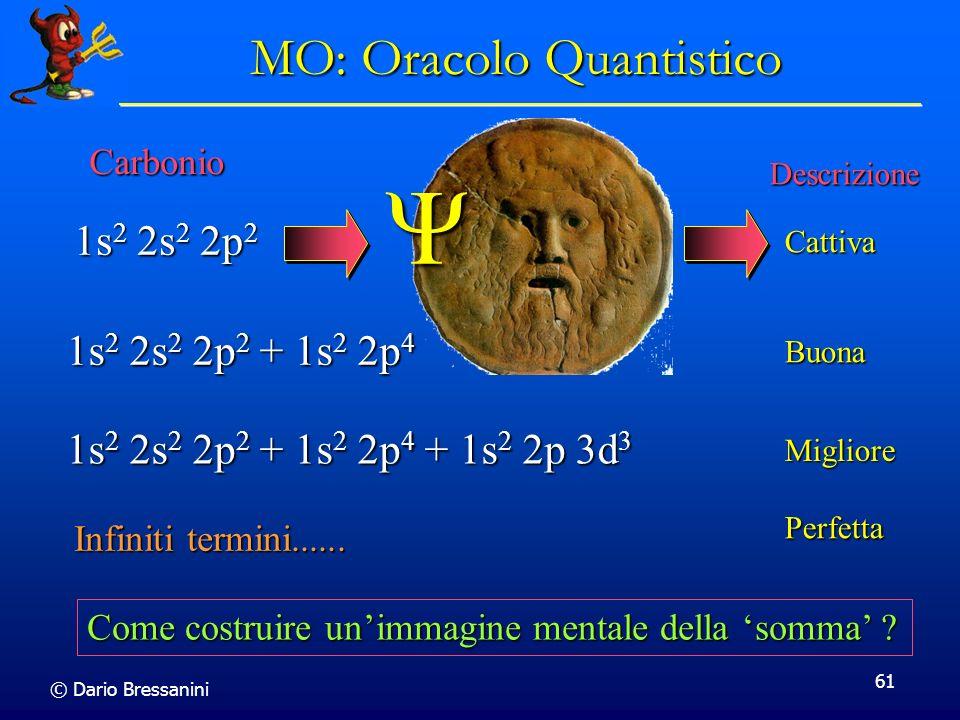 © Dario Bressanini 61 MO: Oracolo Quantistico 1s 2 2s 2 2p 2 Descrizione Carbonio 1s 2 2s 2 2p 2 + 1s 2 2p 4 Cattiva Buona 1s 2 2s 2 2p 2 + 1s 2 2p 4