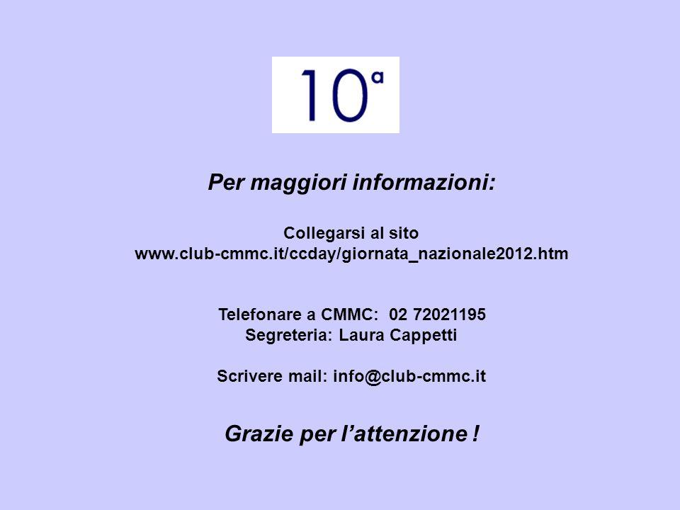 Per maggiori informazioni: Collegarsi al sito www.club-cmmc.it/ccday/giornata_nazionale2012.htm Telefonare a CMMC: 02 72021195 Segreteria: Laura Cappetti Scrivere mail: info@club-cmmc.it Grazie per lattenzione !