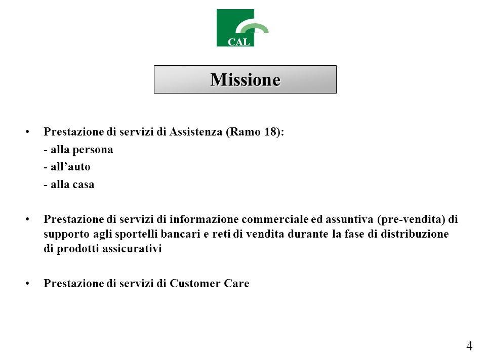 CAL Prestazione di servizi di Assistenza (Ramo 18): - alla persona - allauto - alla casa Prestazione di servizi di informazione commerciale ed assuntiva (pre-vendita) di supporto agli sportelli bancari e reti di vendita durante la fase di distribuzione di prodotti assicurativi Prestazione di servizi di Customer Care Missione 4