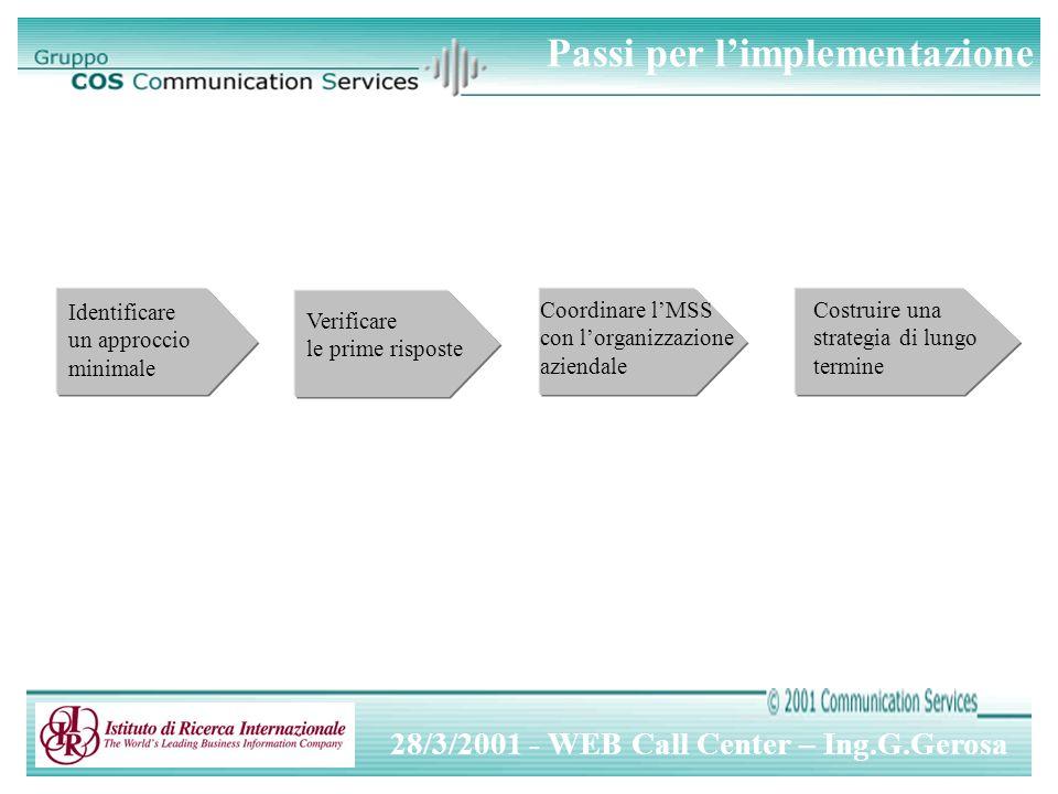 28/3/2001 - WEB Call Center – Ing.G.Gerosa Identificare un approccio minimale Verificare le prime risposte Coordinare lMSS con lorganizzazione aziendale Costruire una strategia di lungo termine Passi per limplementazione