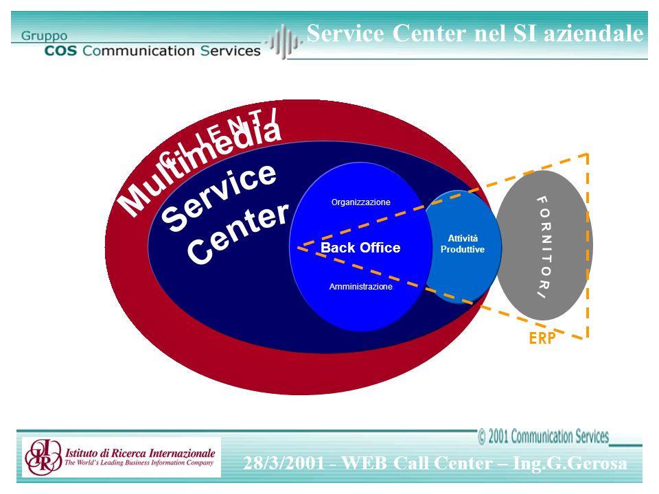 28/3/2001 - WEB Call Center – Ing.G.Gerosa Attività Produttive Back Office Organizzazione Amministrazione ERP Service Center nel SI aziendale