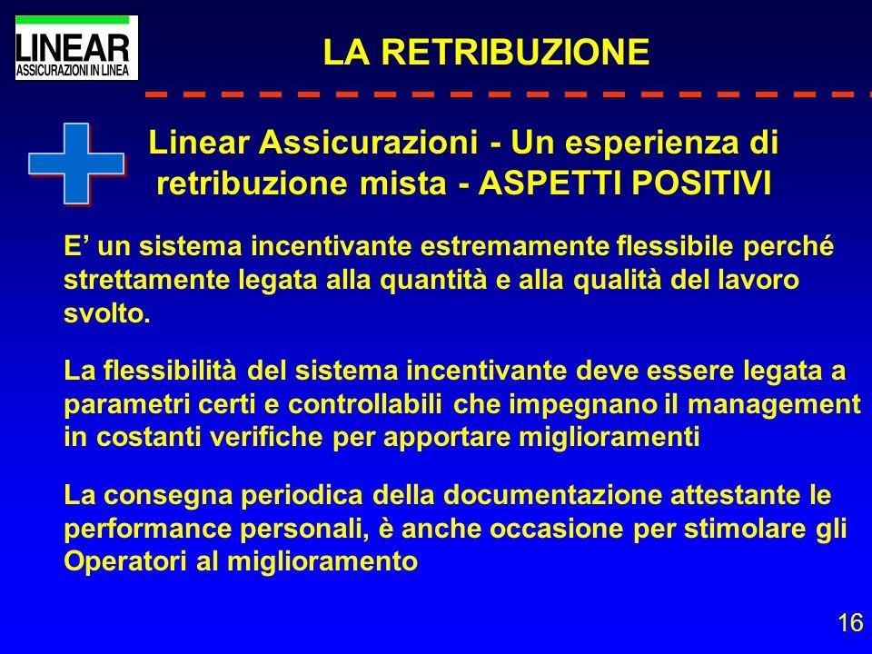 16 Linear Assicurazioni - Un esperienza di retribuzione mista - ASPETTI POSITIVI E un sistema incentivante estremamente flessibile perché strettamente
