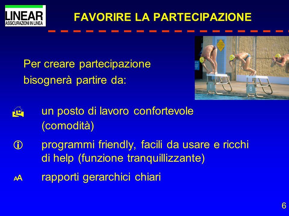 6 FAVORIRE LA PARTECIPAZIONE Per creare partecipazione bisognerà partire da: un posto di lavoro confortevole (comodità) programmi friendly, facili da