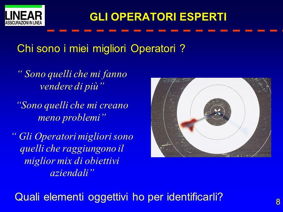 8 GLI OPERATORI ESPERTI Chi sono i miei migliori Operatori ? Quali elementi oggettivi ho per identificarli? Sono quelli che mi fanno vendere di più So