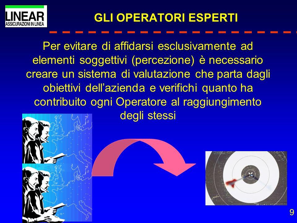 9 GLI OPERATORI ESPERTI Per evitare di affidarsi esclusivamente ad elementi soggettivi (percezione) è necessario creare un sistema di valutazione che