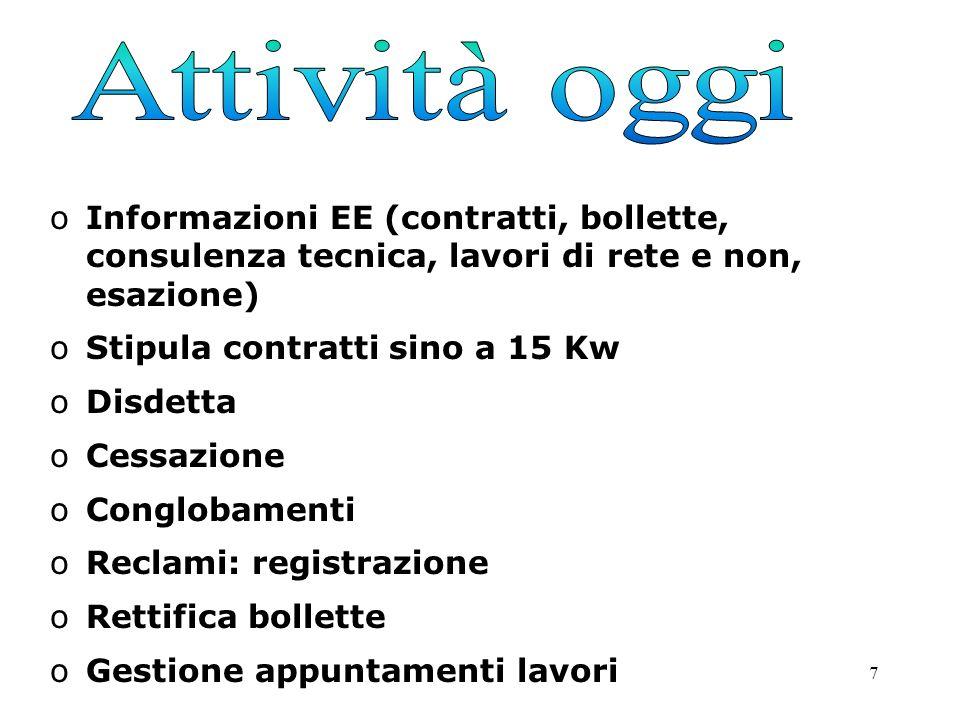 6 oLa guida telefonica 1999 riportava 14 numeri di telefono relativi ai servizi AEM Torino oIl Call Center nel 2000 accorpa 5 numeri oA fine progetto rimarranno 3 numeri oAEM Risponde oCentralino oAEMTEL