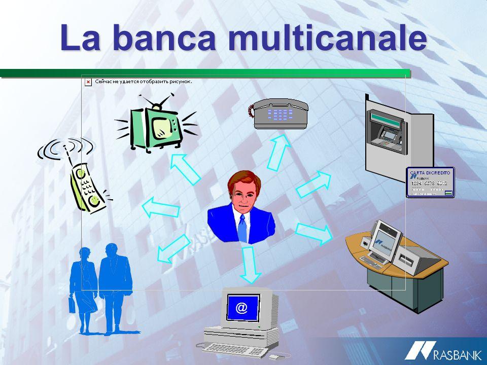 La banca multicanale @ RASBANK