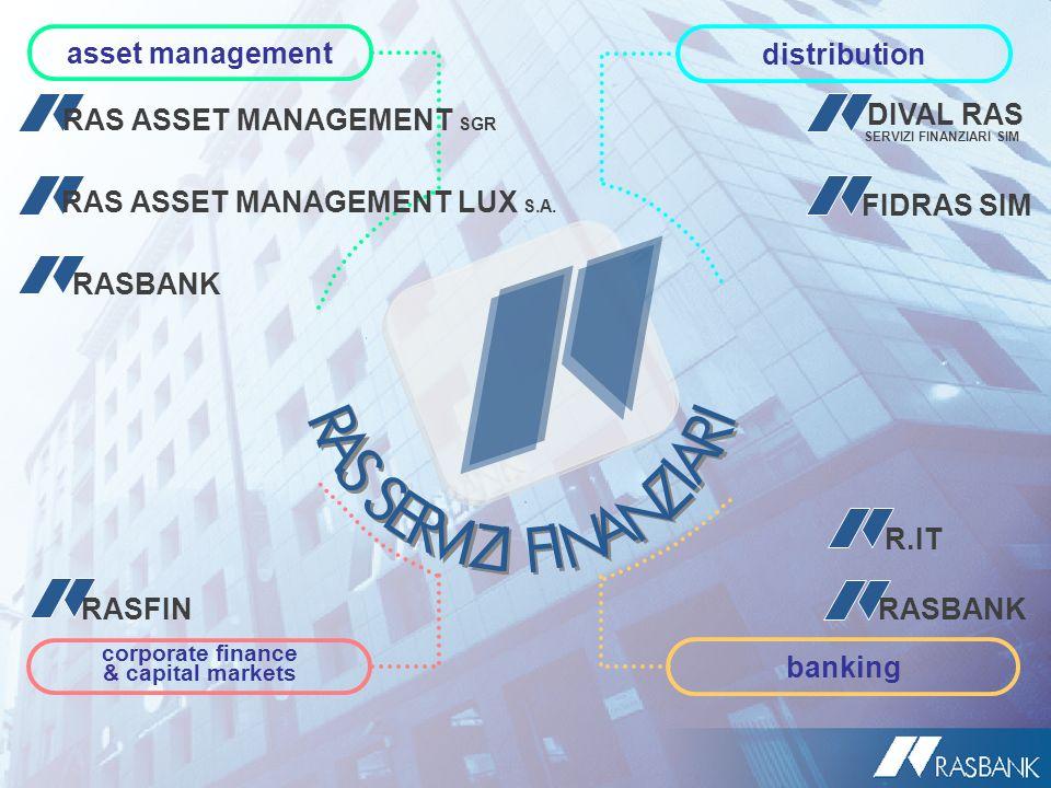 asset management distribution corporate finance & capital markets banking DIVAL RAS SERVIZI FINANZIARI SIM FIDRAS SIM RASBANK RAS ASSET MANAGEMENT LUX