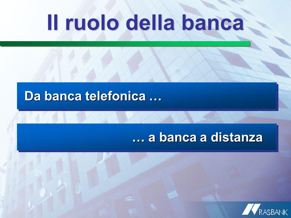 Il ruolo della banca Da banca telefonica … Da banca telefonica … … a banca a distanza … a banca a distanza