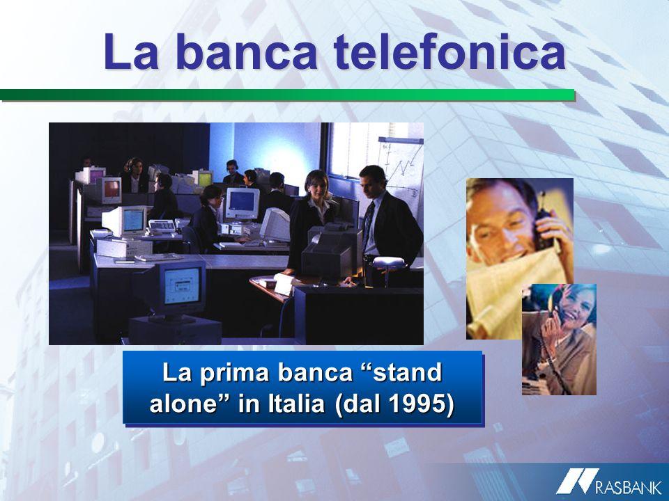 La banca telefonica La prima banca stand alone in Italia (dal 1995)