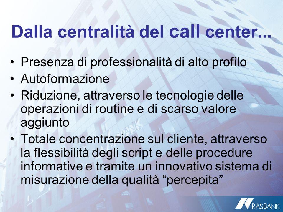 Dalla centralità del call center... Presenza di professionalità di alto profilo Autoformazione Riduzione, attraverso le tecnologie delle operazioni di