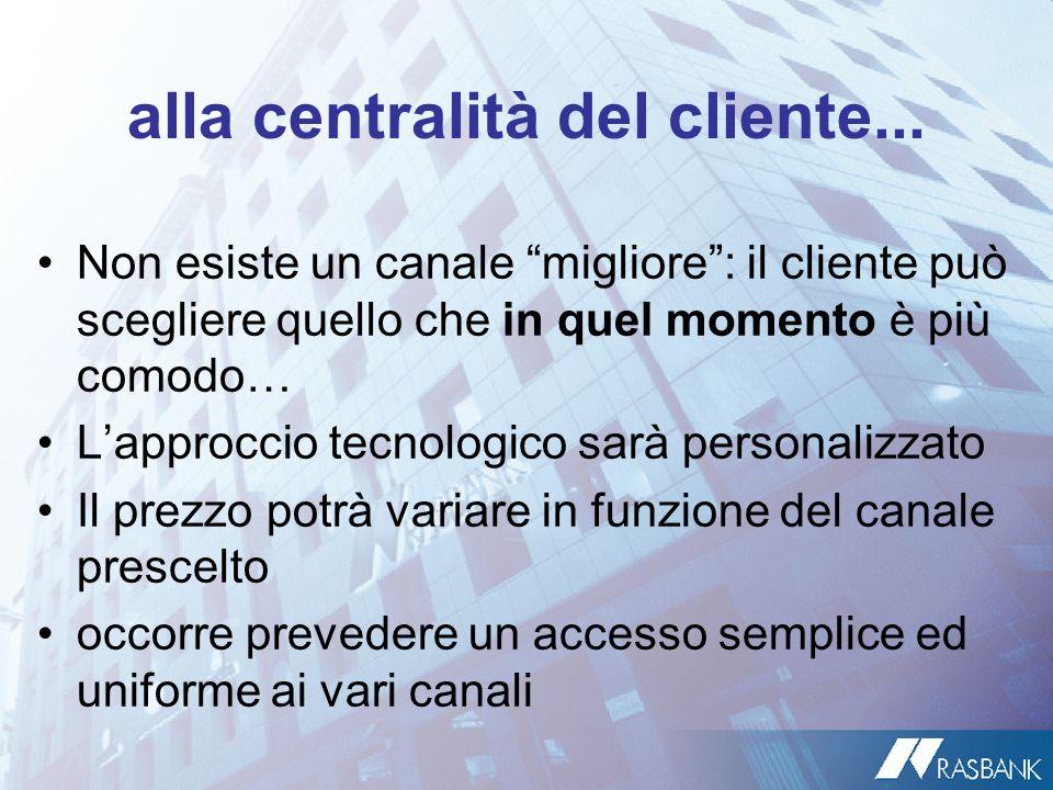 alla centralità del cliente... Non esiste un canale migliore: il cliente può scegliere quello che in quel momento è più comodo… Lapproccio tecnologico