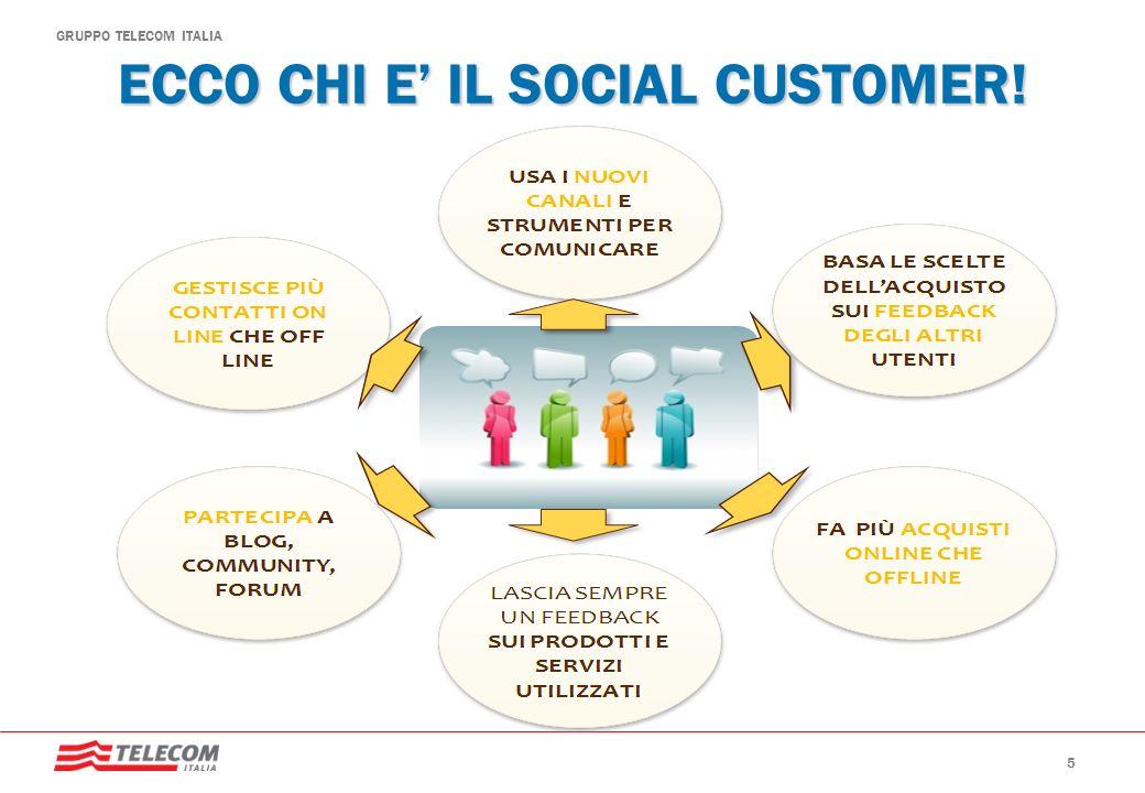 GRUPPO TELECOM ITALIA ECCO CHI E IL SOCIAL CUSTOMER! 5