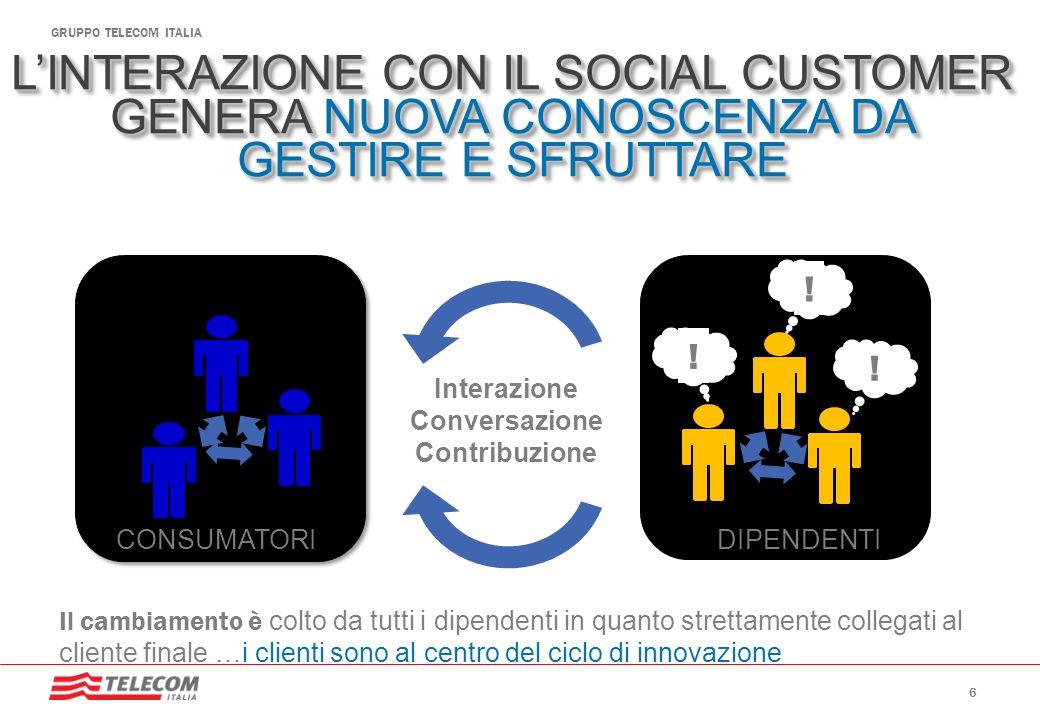 GRUPPO TELECOM ITALIA S OCIAL CRM + S OCIAL K NOWLEDGE = SOCIAL INTELLIGENCE _________________ 7
