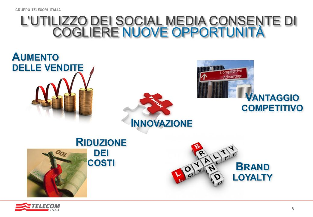 GRUPPO TELECOM ITALIA LUTILIZZO DEI SOCIAL MEDIA CONSENTE DI COGLIERE NUOVE OPPORTUNITÀ B RAND LOYALTY A UMENTO DELLE VENDITE I NNOVAZIONE R IDUZIONE