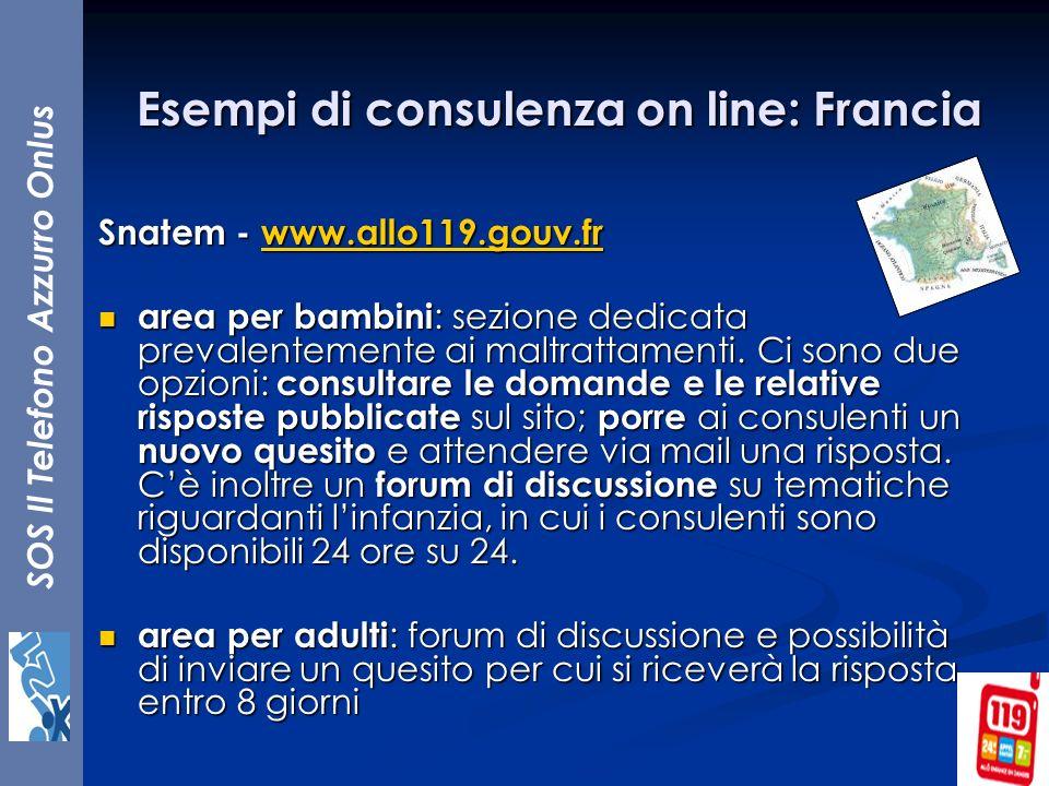 SOS Il Telefono Azzurro Onlus Esempi di consulenza on line: Francia Snatem - www.allo119.gouv.fr www.allo119.gouv.fr area per bambini : sezione dedica