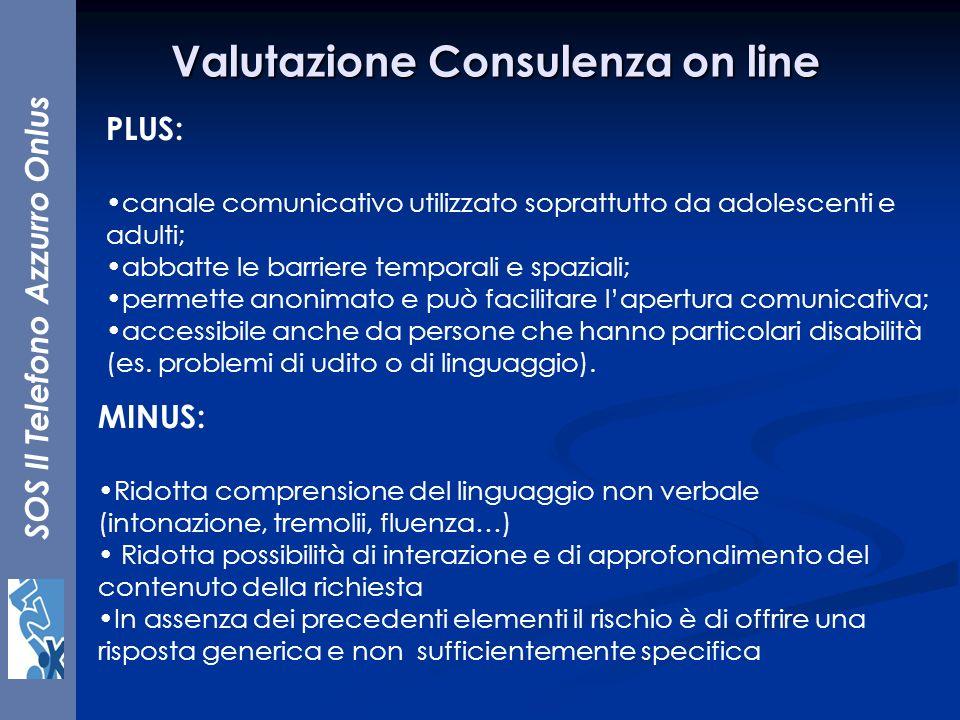 SOS Il Telefono Azzurro Onlus Valutazione Consulenza on line PLUS: canale comunicativo utilizzato soprattutto da adolescenti e adulti; abbatte le barr