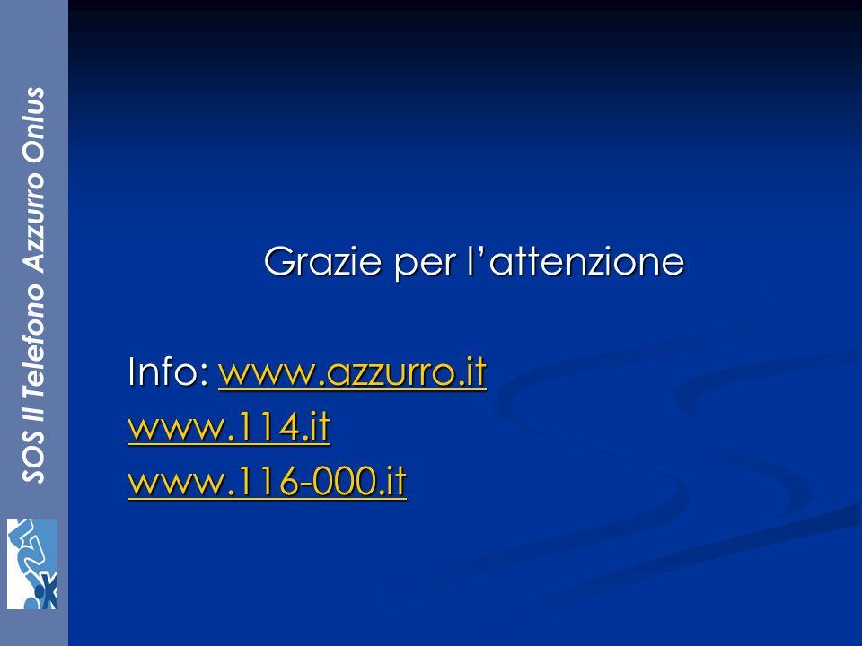 SOS Il Telefono Azzurro Onlus Grazie per lattenzione Info: www.azzurro.it www.azzurro.it www.114.it www.116-000.it