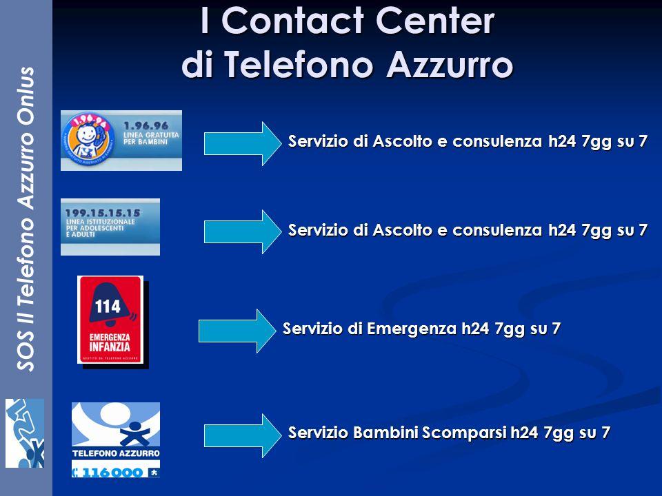 SOS Il Telefono Azzurro Onlus I Contact Center di Telefono Azzurro Servizio di Emergenza h24 7gg su 7 Servizio di Ascolto e consulenza h24 7gg su 7 Se