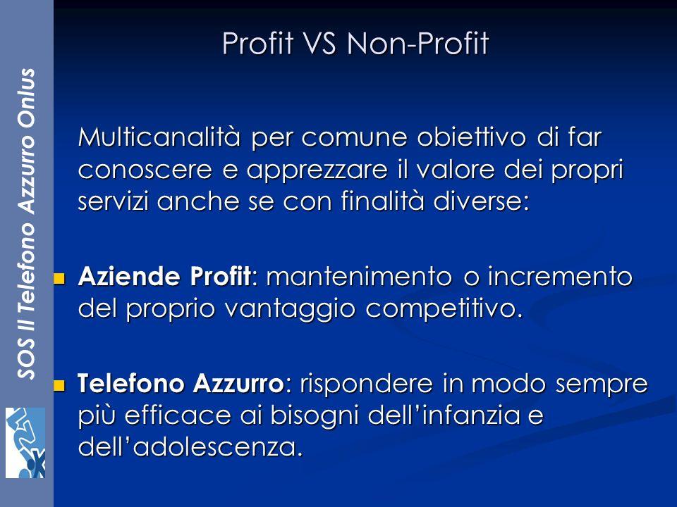 SOS Il Telefono Azzurro Onlus Multicanalità per comune obiettivo di far conoscere e apprezzare il valore dei propri servizi anche se con finalità dive
