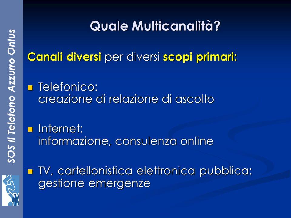 SOS Il Telefono Azzurro Onlus Quale Multicanalità? Canali diversi per diversi scopi primari: Telefonico: creazione di relazione di ascolto Telefonico: