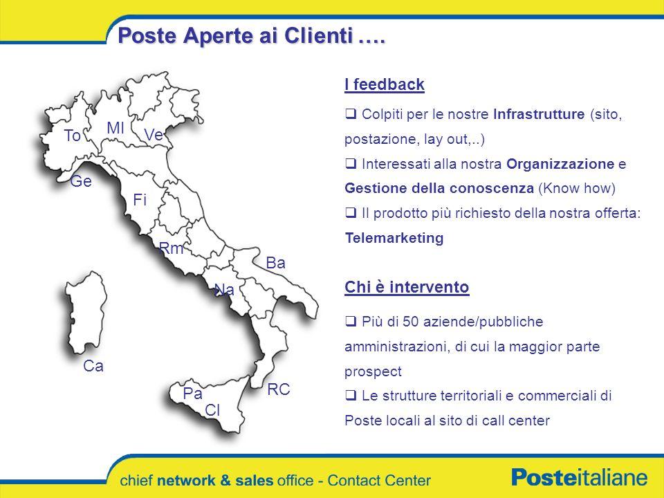 Poste Aperte ai Clienti …. Colpiti per le nostre Infrastrutture (sito, postazione, lay out,..) Interessati alla nostra Organizzazione e Gestione della
