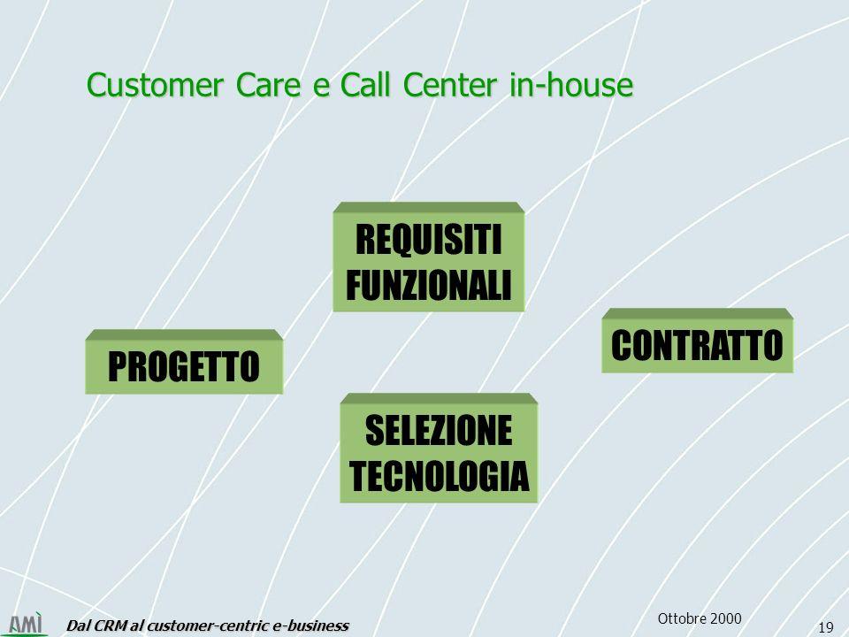 Dal CRM al customer-centric e-business 19 Ottobre 2000 Customer Care e Call Center in-house PROGETTO REQUISITI FUNZIONALI SELEZIONE TECNOLOGIA CONTRATTO