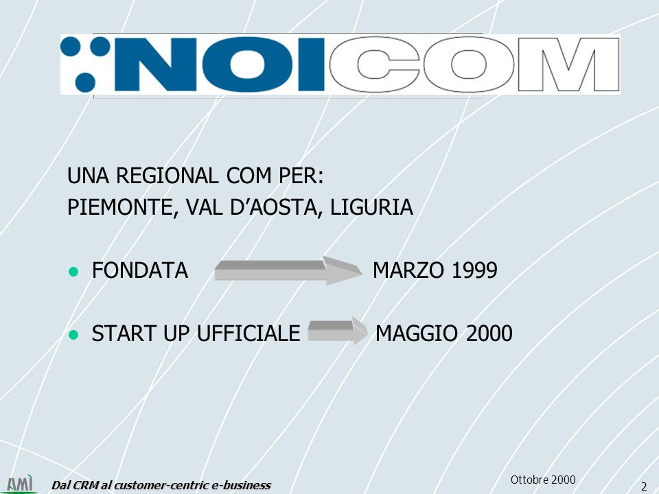 Dal CRM al customer-centric e-business 2 Ottobre 2000 UNA REGIONAL COM PER: PIEMONTE, VAL DAOSTA, LIGURIA FONDATA MARZO 1999 START UP UFFICIALE MAGGIO 2000