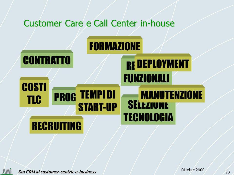 Dal CRM al customer-centric e-business 20 Ottobre 2000 Customer Care e Call Center in-house PROGETTO REQUISITI FUNZIONALI SELEZIONE TECNOLOGIA CONTRATTO RECRUITING FORMAZIONE DEPLOYMENT MANUTENZIONE COSTI TLC TEMPI DI START-UP