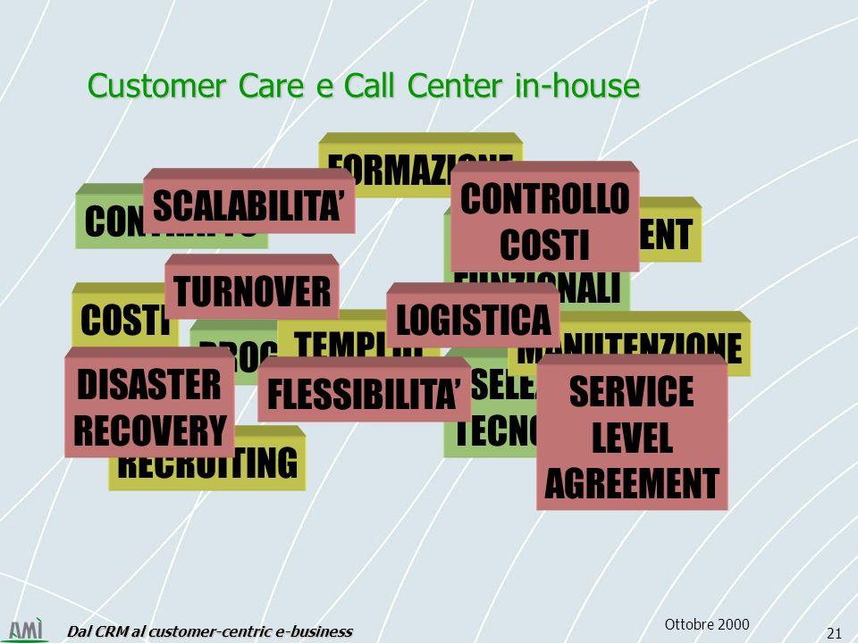 Dal CRM al customer-centric e-business 21 Ottobre 2000 Customer Care e Call Center in-house PROGETTO REQUISITI FUNZIONALI SELEZIONE TECNOLOGIA CONTRATTO RECRUITING FORMAZIONE DEPLOYMENT MANUTENZIONE COSTI TLC SERVICE LEVEL AGREEMENT CONTROLLO COSTI SCALABILITA DISASTER RECOVERY TEMPI DI START-UP FLESSIBILITA LOGISTICA TURNOVER